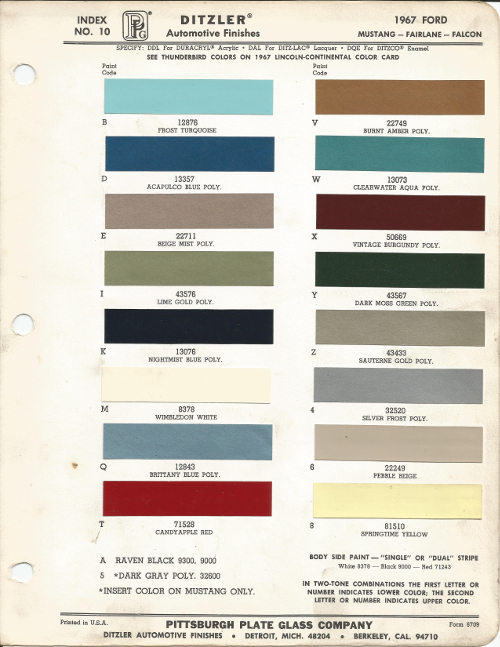 1967 Ford Mustang Candy Apple Red Code T Car Paint Color Kit