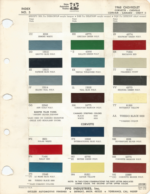 1968 Chevrolet Camaro Oem Car Paint Colors