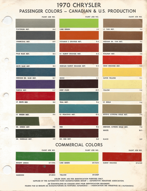 Dupli Color Paint Cross Reference
