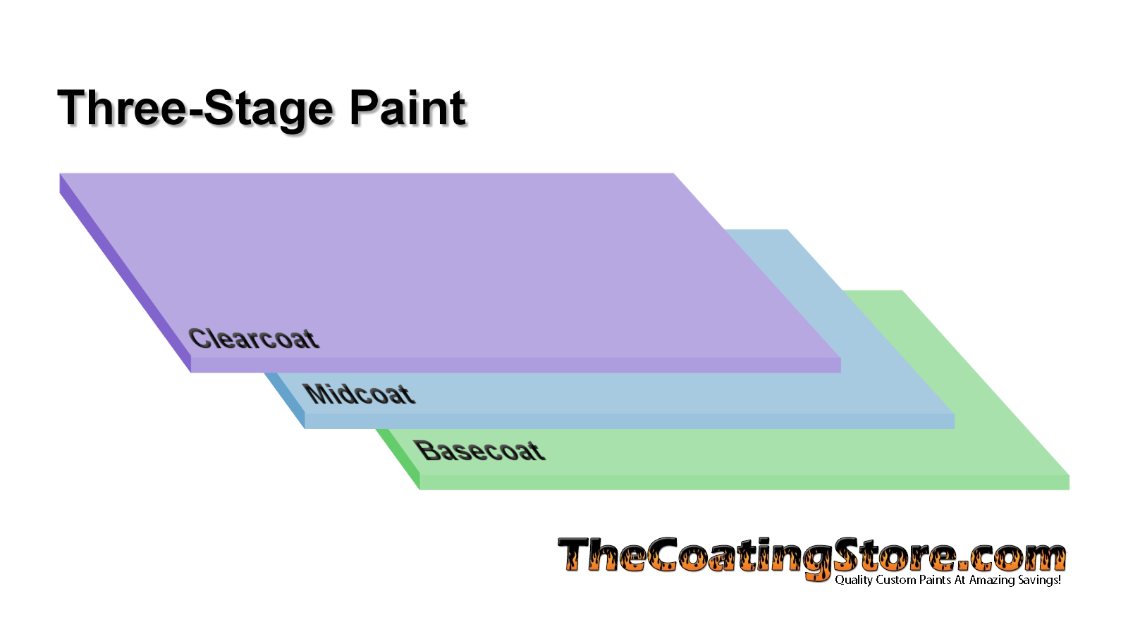Blue car paint colors chart